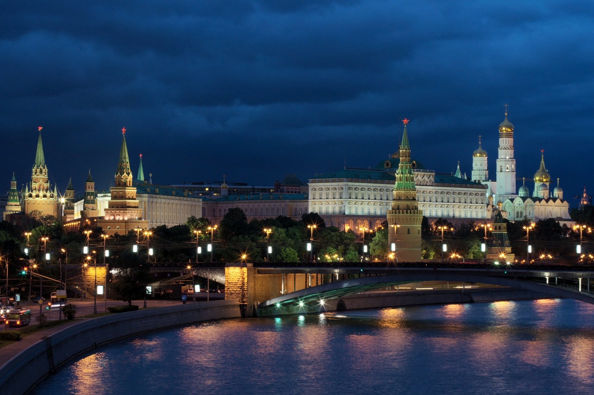 Russia: Country Monitoring
