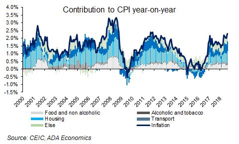 Germany: November inflation