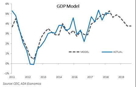 Poland: November monetary policy update