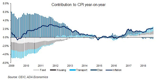 Eurozone: November inflation